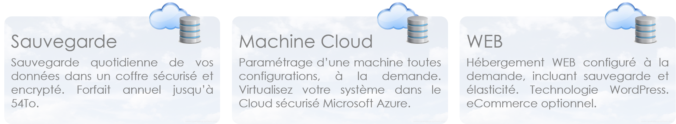 Azure Cloud Microsoft Windows